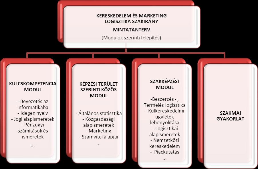 rezvyakov képzés kereskedelemben bináris opciók a legmegbízhatóbb platform