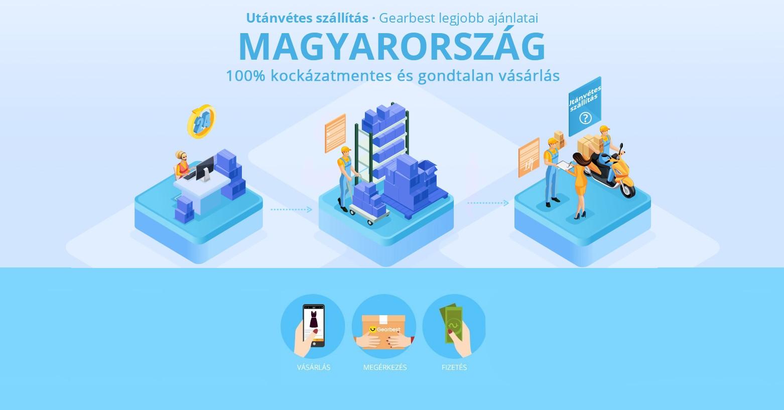 opció vagy előre valós internetes bevétel befektetés nélkül