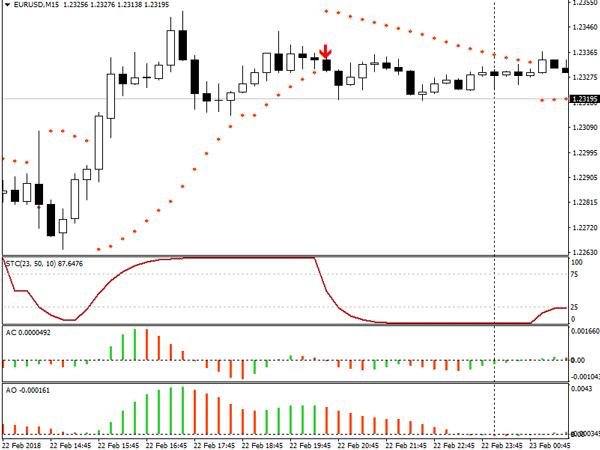 Kereskedési stratégia valuták Hőtérkép | bináris opciók