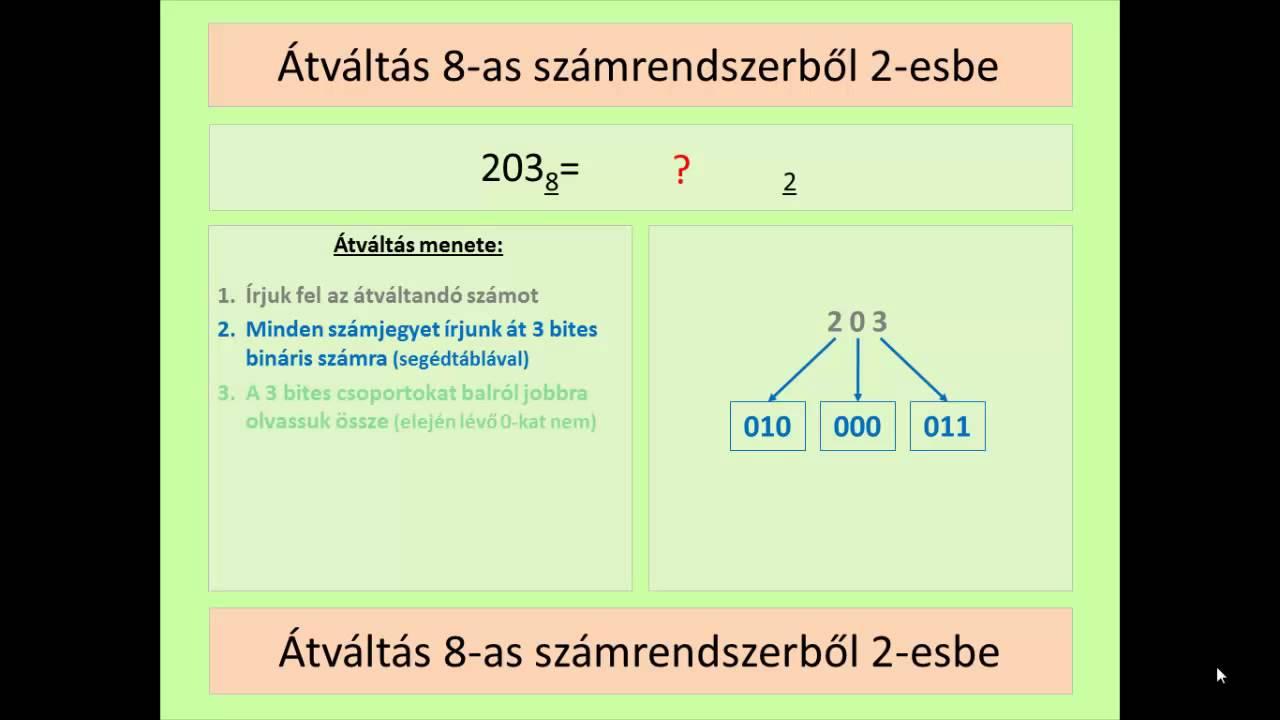 megélhetés bináris internetes forgalomban pénzt kereső webhelyek