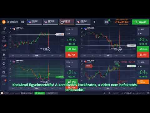 opton bináris opció videó kereskedés a bináris opciók trendjével