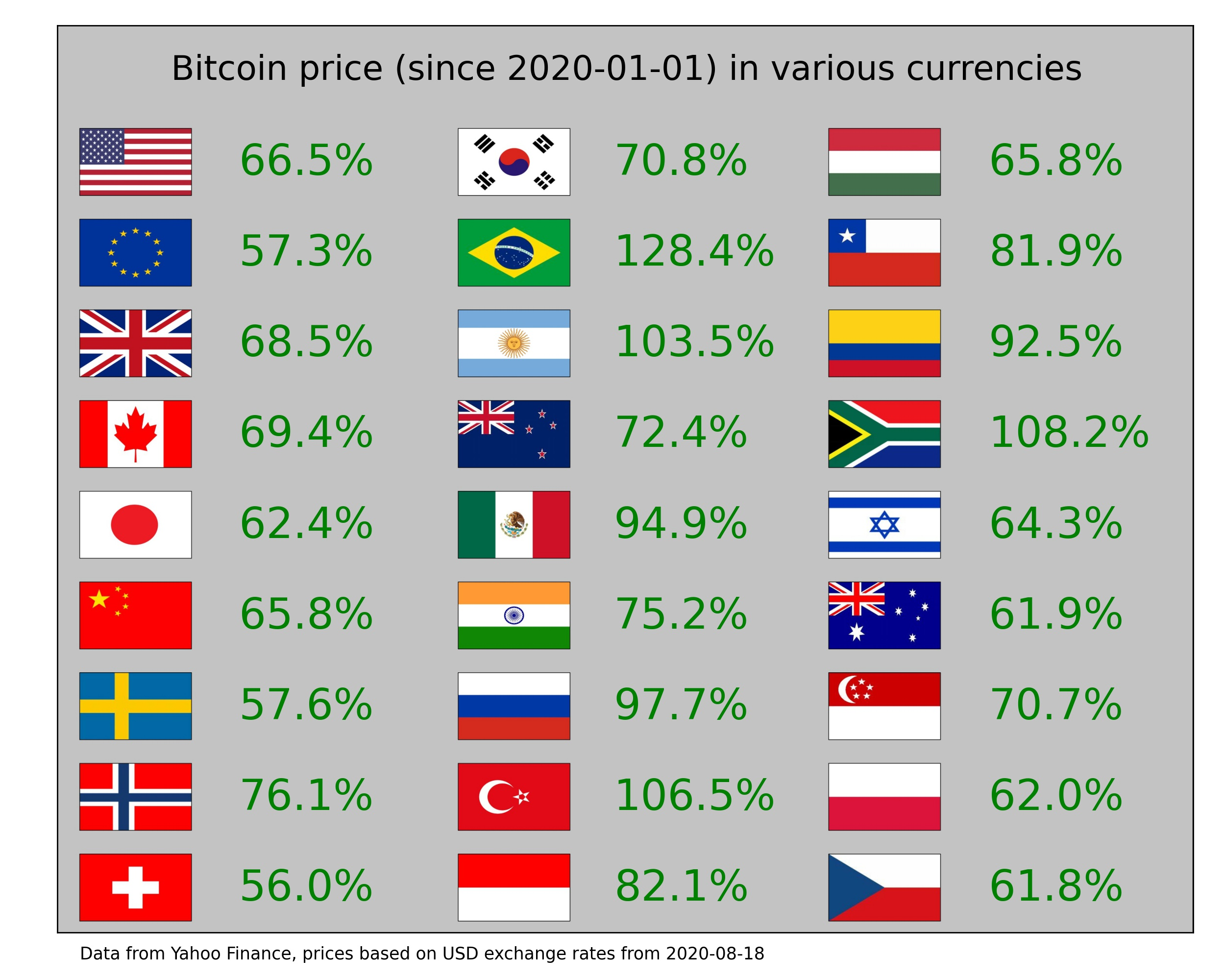mit tudok fizetni a bitcoinnal)