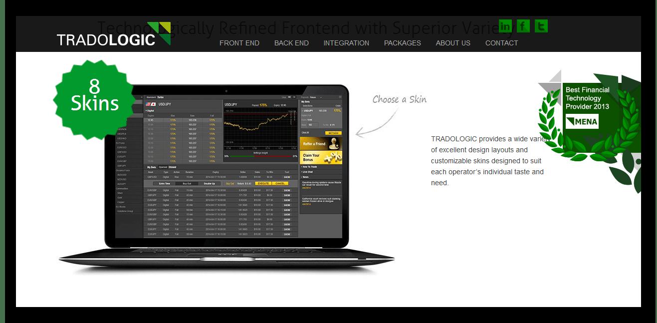 a bináris opciós kereskedési platformok minősítése pénzt keresni egy opción befektetés nélkül