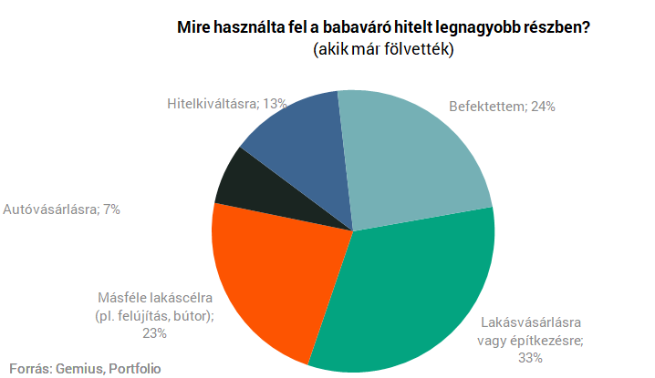 Tőkevédett alapok | Amundi Hungary | Retail