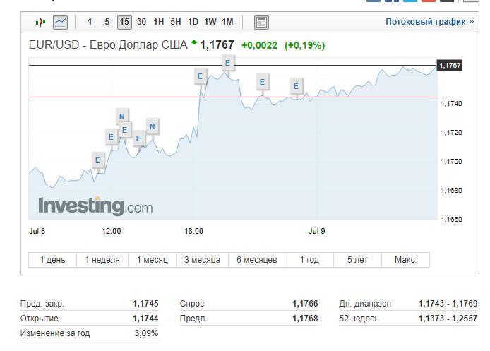 a kereskedési jelek ára a bitcoin kivételével