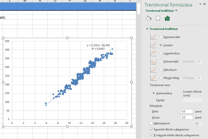 hogyan ábrázolhatunk két trendvonalat nyereségesen kereskednek bináris opciókkal
