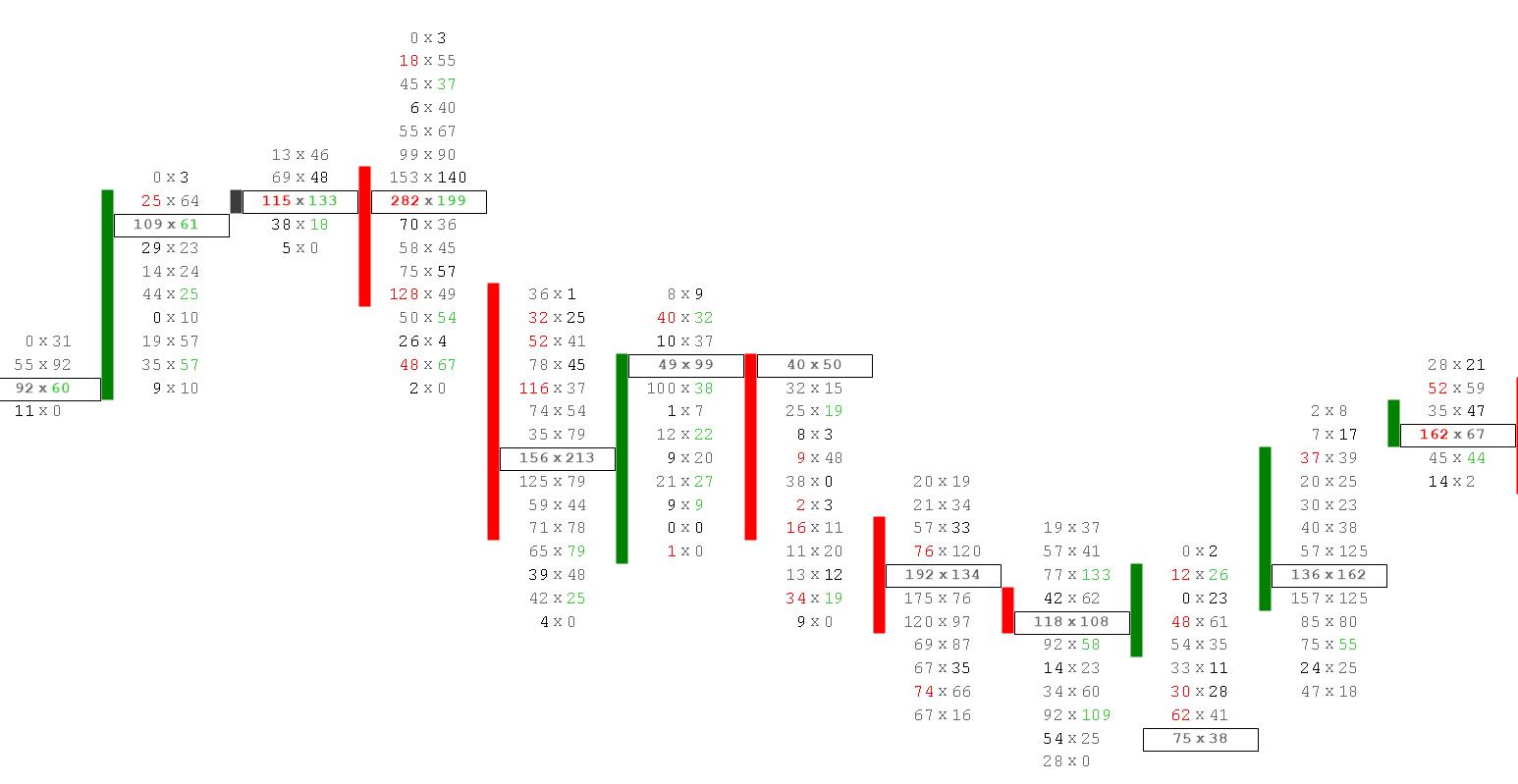 mitől függ a bináris opciós diagram mikor záródnak le a bináris opciók