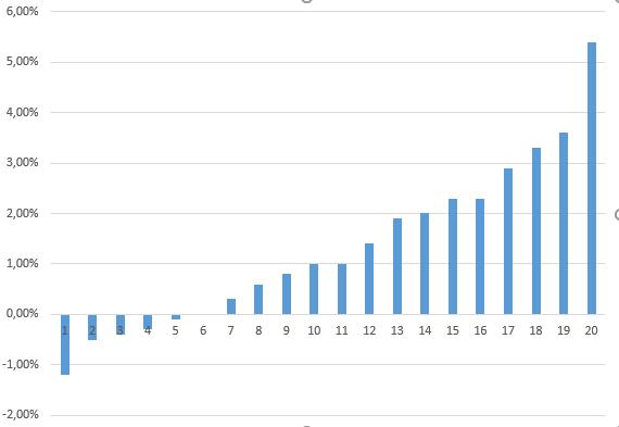 opció alsó határa nagy fogadások a bináris opciókra