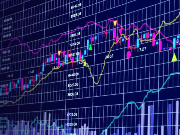 a kereskedési platformok összehasonlítása rés szerint hol lehet sok sok pénzt keresni